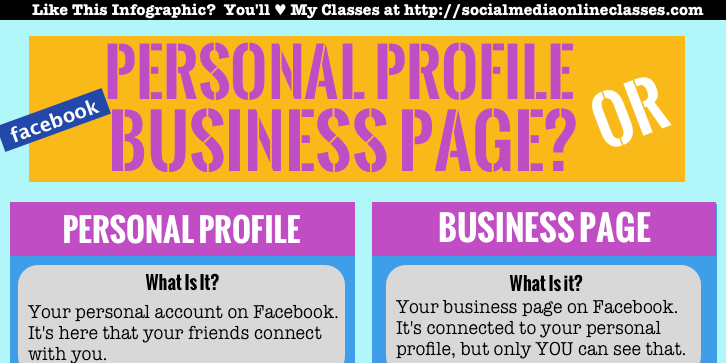 facebook-business-page-versus-profile-page
